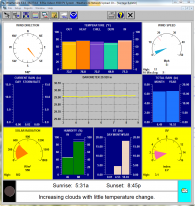 ECG-Weather-Station-Image.png